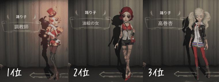踊り子 :マルガレータ・ツェレ